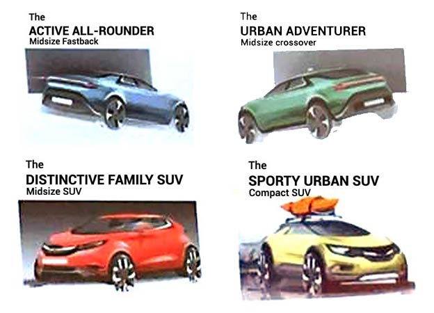 First Sketches of the Four New Saab Cars!