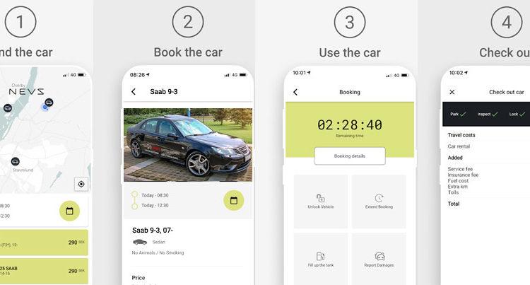 NEVS Share Application / Car Sharing