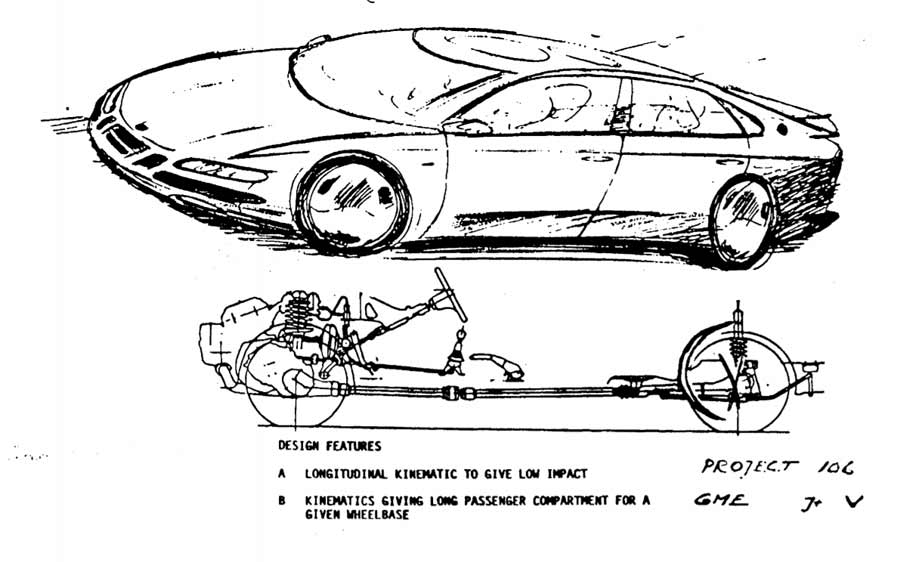 PROJECT - 106, SUSPENSION SYSTEM