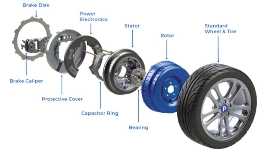 In-Wheel Motor Manufacturer Protean