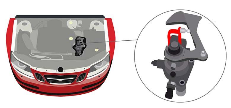 Saab 9-3 Sport Stiff Gear Tower Turret Repair Fix Kit