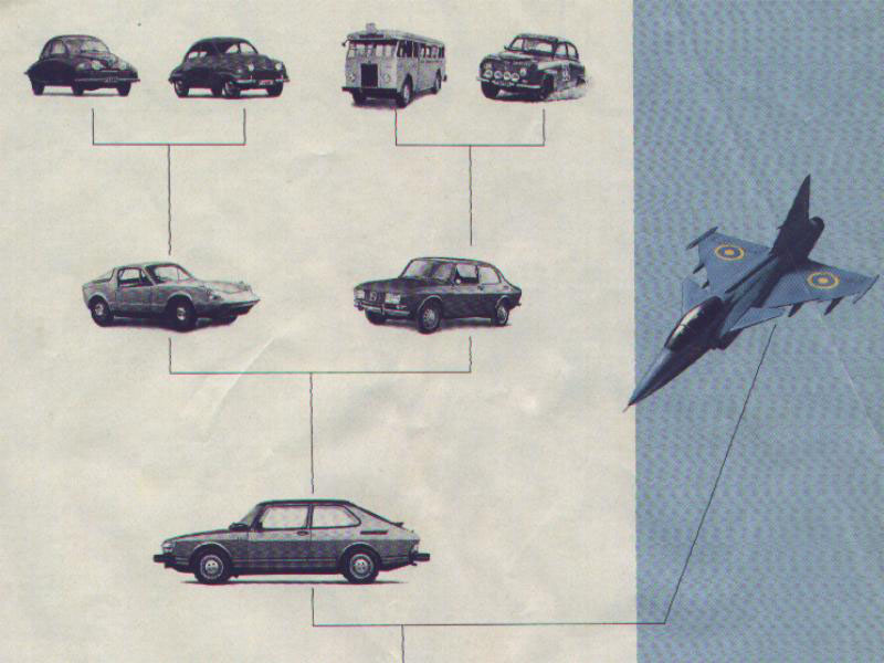 Family Tree Saab