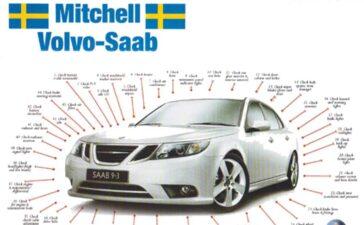 Mitchell Volvo Saab