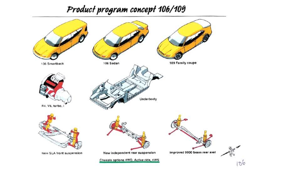 Product Program Concept 106/109