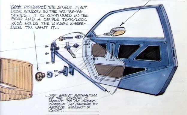 Saab 8000 door design