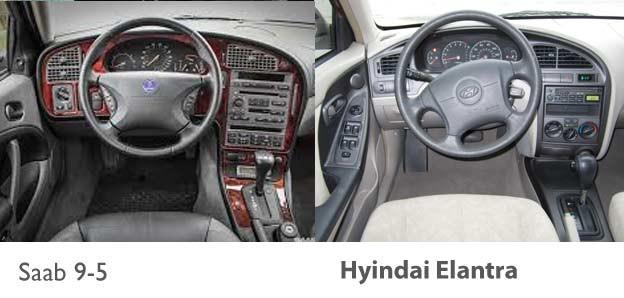 Saab 9-5 Hyundai Elentra