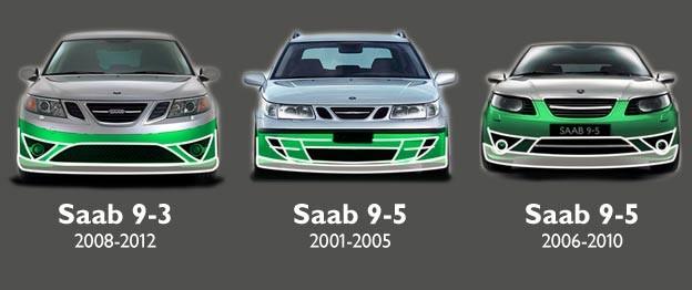 Saab new bodykit models