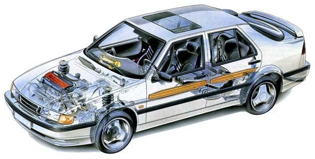 Saab 9000 Ecosport schema