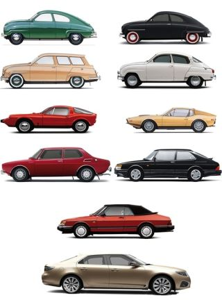 saab family tree
