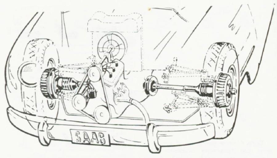 SAAB front wheel drive diagram.