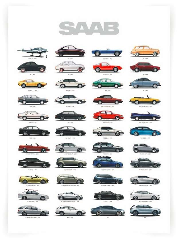 Support Kickstarter Project A Beautiful Poster Of Saab Cars Planet