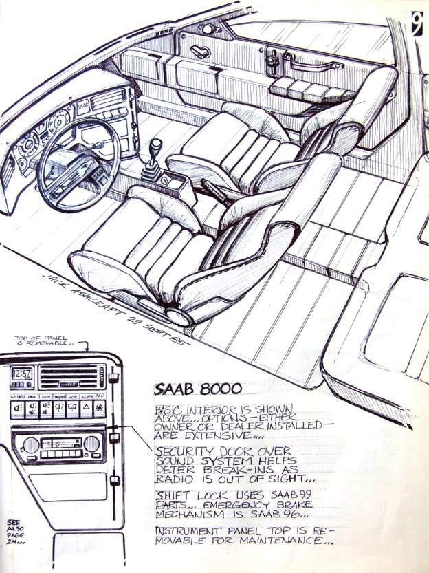 Saab 8000 interior