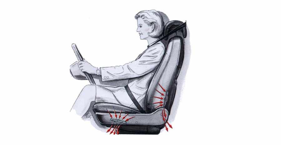 Saab ventilated seats